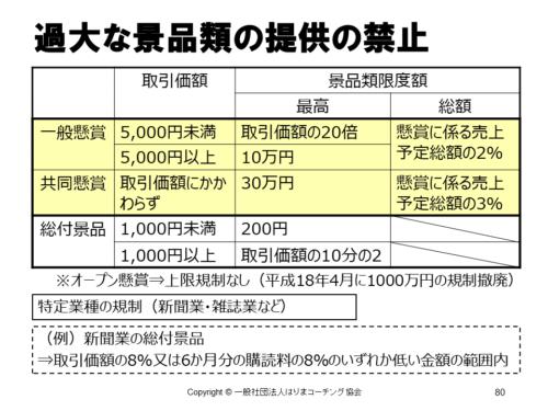 西日本高速道路サービス・ホールディングス株式会社】飲食店メニュー ...
