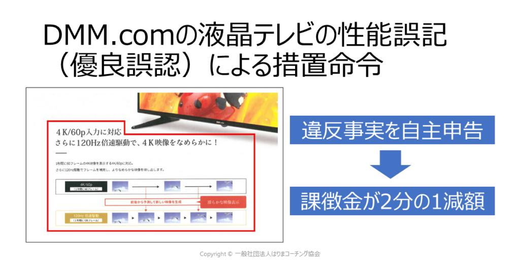 DMM.comの液晶テレビの性能誤記(景品表示法の優良誤認)。自主申告のため課徴金が2分の1に減額。